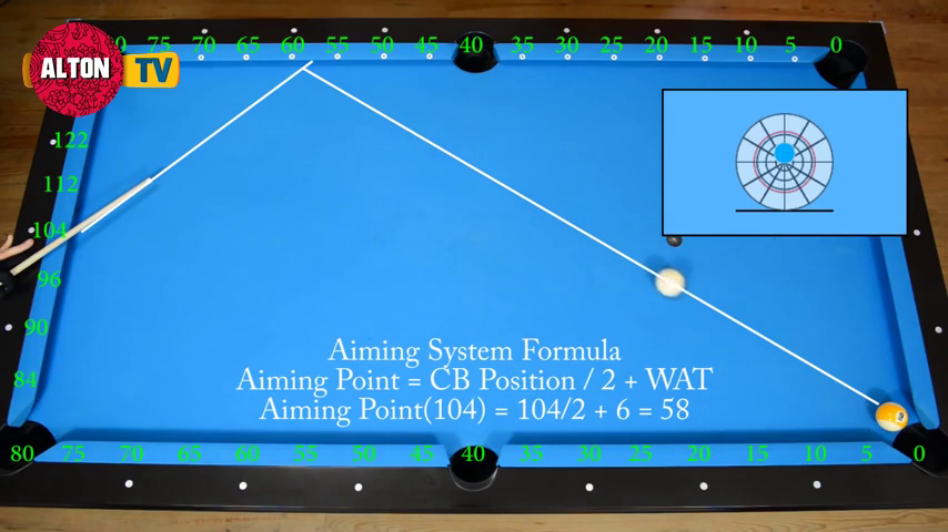 23 Kick Shots Frozen Rail Cue Ball Drill #1 with Aiming System - Pool & Billiard training lesson